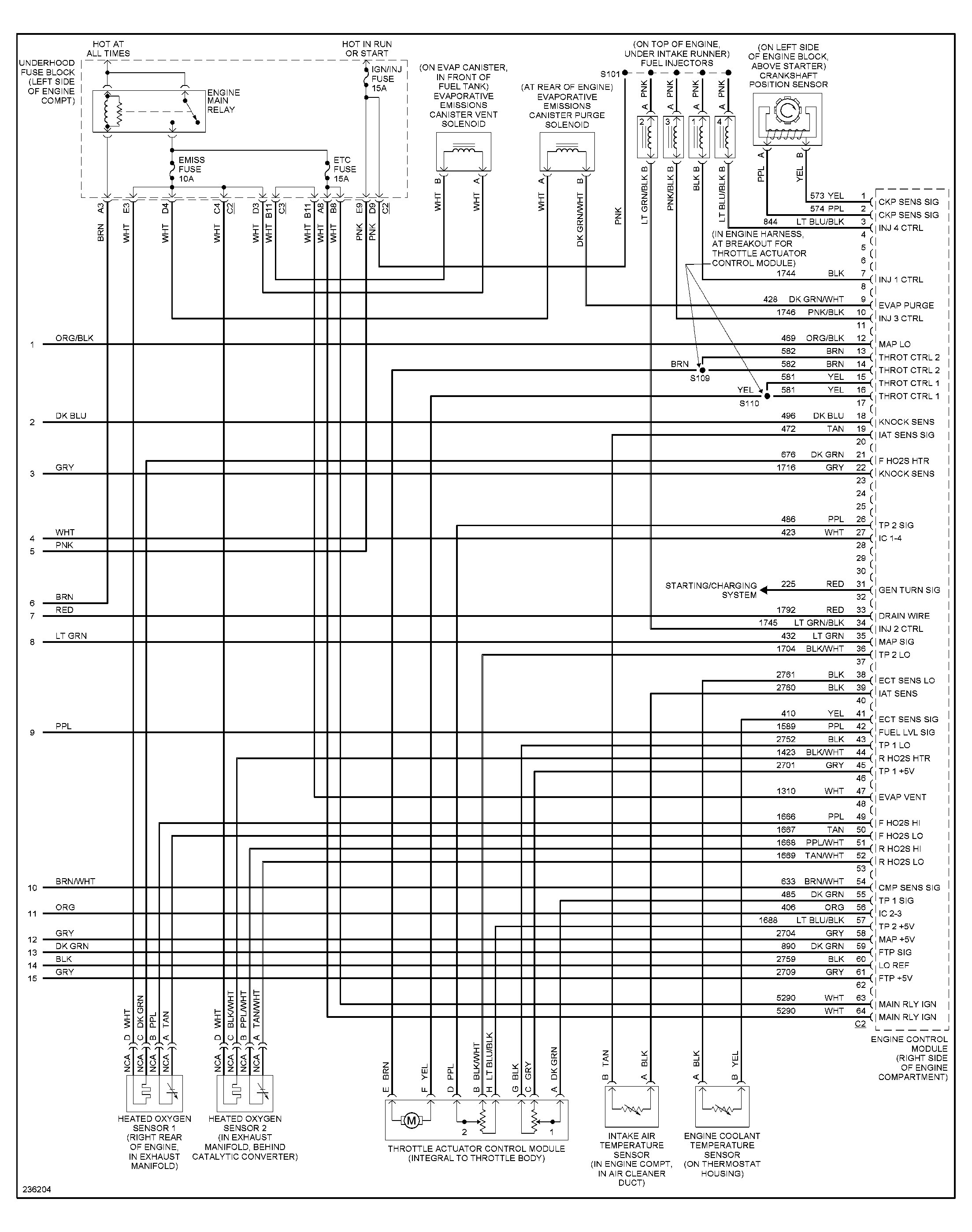 Fuse Diagram For 1998 Saturn