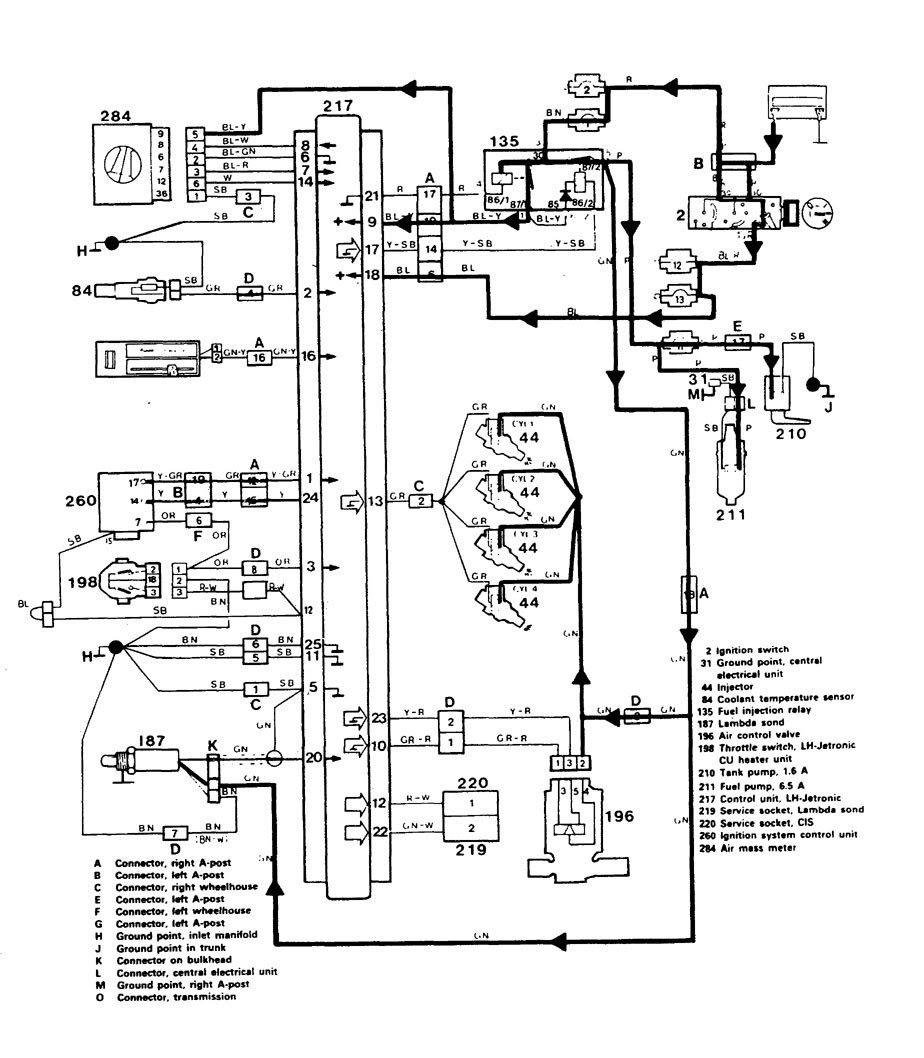 Volvo 740 (1986 - 1987) - wiring diagrams - fuel controls ...