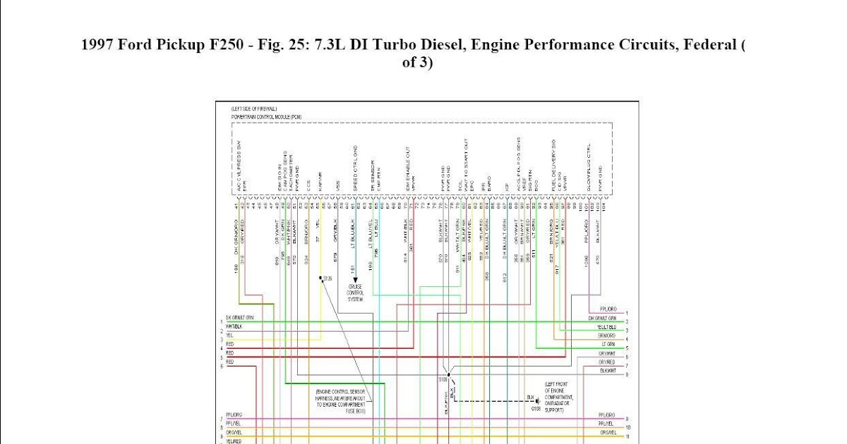 70 Inspirational 1997 Ford F350 Tail Light Wiring Diagram
