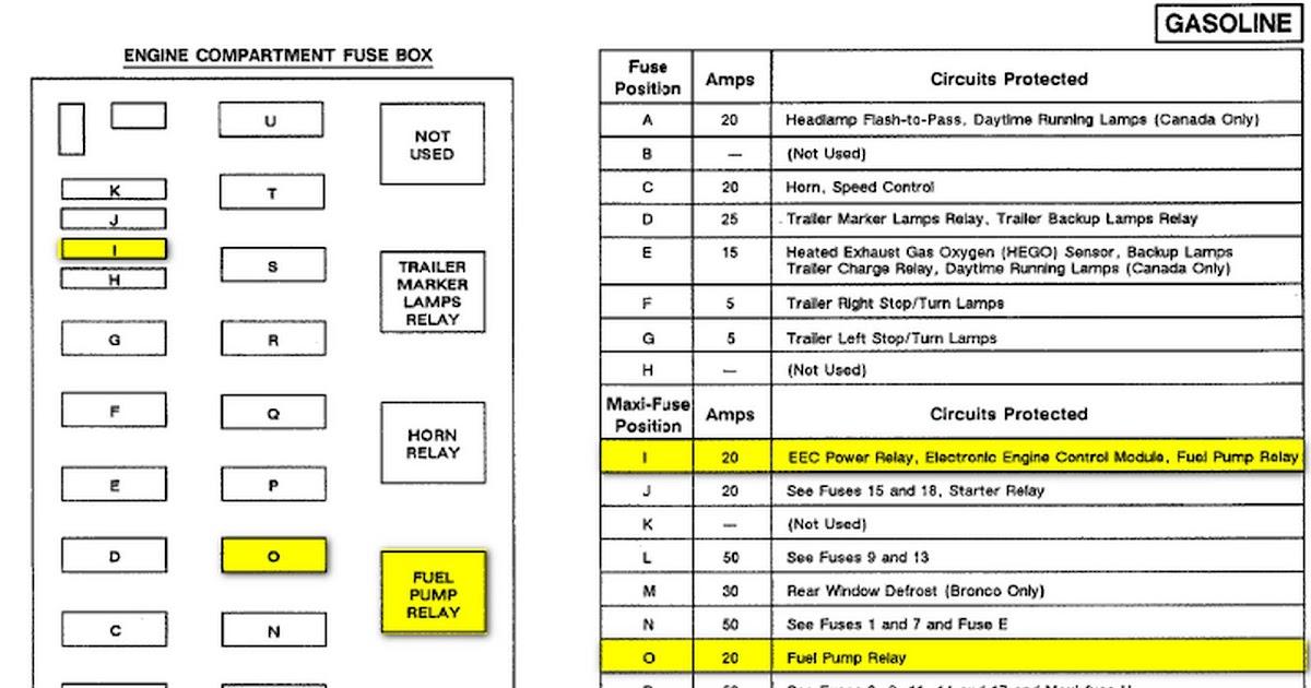 1999 F450 Fuse Panel Diagram