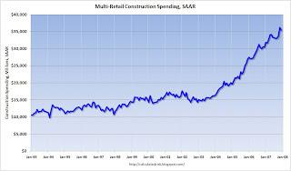 Multi Retail Construction Spending