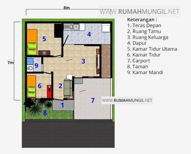 Desain Rumah Minimalis Murah 3 Kamar