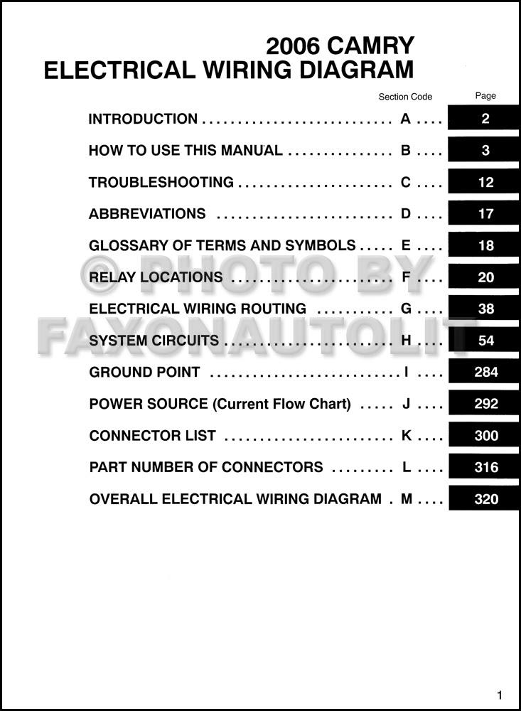 1997 Toyota Camry Wiring Schematic - Wiring Diagram