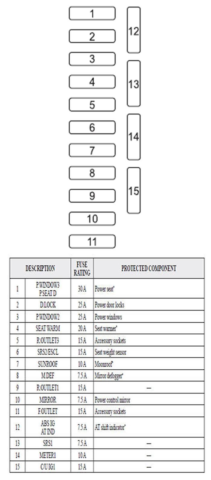Fuse Box For Mazda 3 - Wiring Diagram