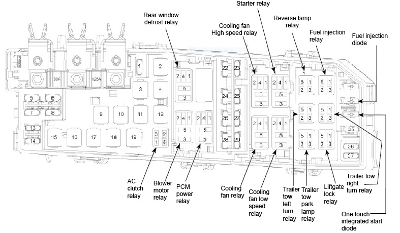 2006 Ford Focus Zx4 Interior Fuse Box Diagram
