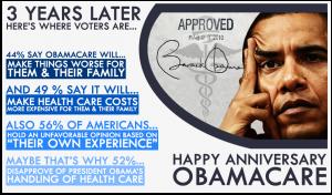 Obamacare-Τα-τρία-μεγάλα-ψέματα-για-τις-αμβλώσεις