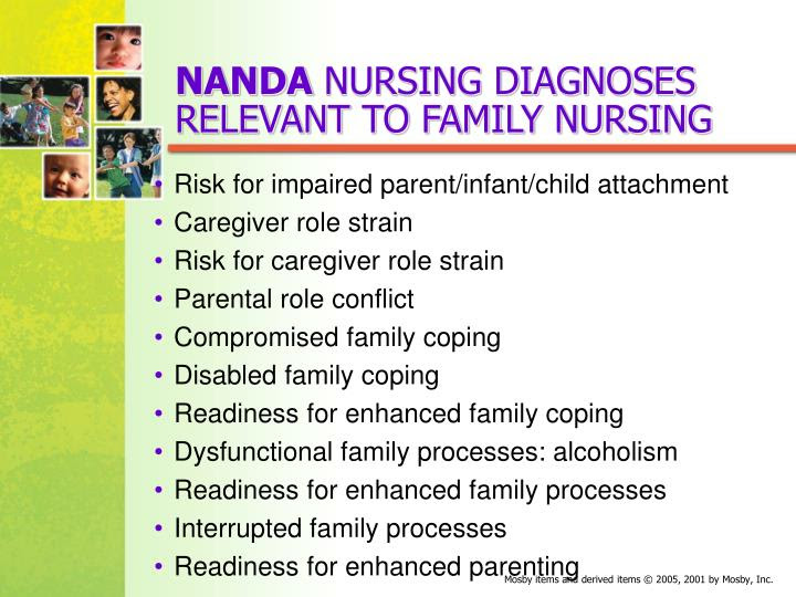PPT - Family Nursing Assessment and Intervention. Family ...