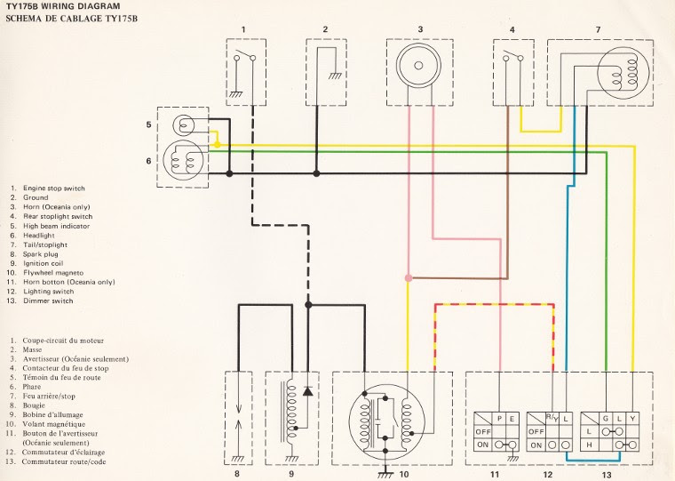 Manuals 2001 R1 Tach Wiring Diagram Pdf Full Version Hd Quality Wiring Diagram Pdf Manualguidenetwork Hubleteam Fr