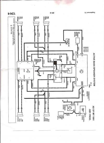 Diagram 1995 E420 Wiring Diagram Full Version Hd Quality Wiring Diagram Tabletodiagram Edelynetaxi Fr