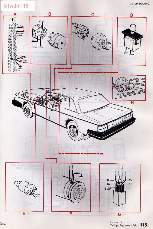 Volvo 91 240 Wiring Diagram - Complete Wiring Schemas