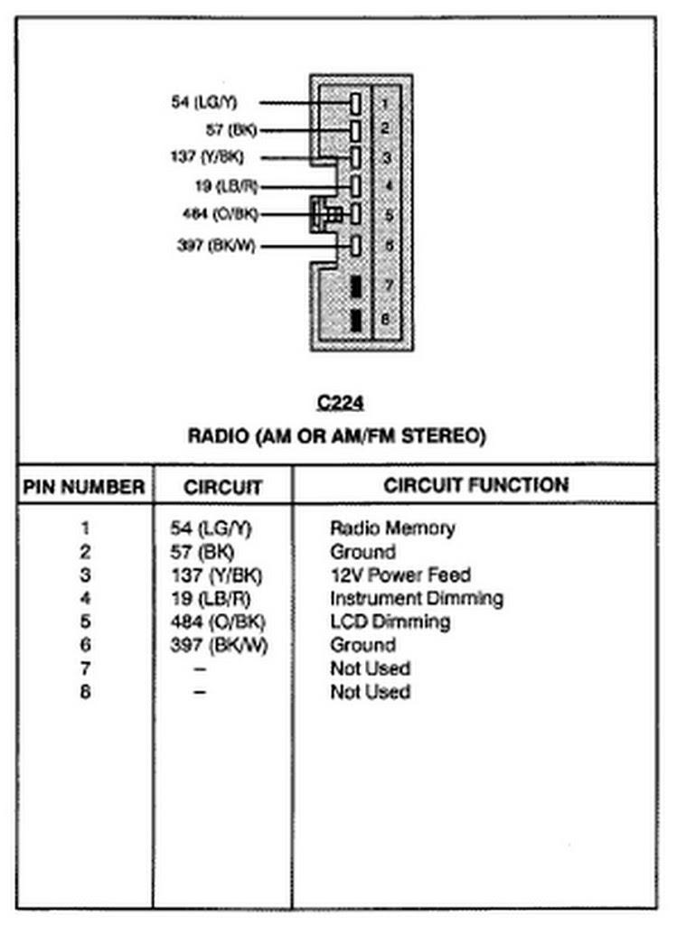 1995 Ford Econoline Radio Wiring Diagram