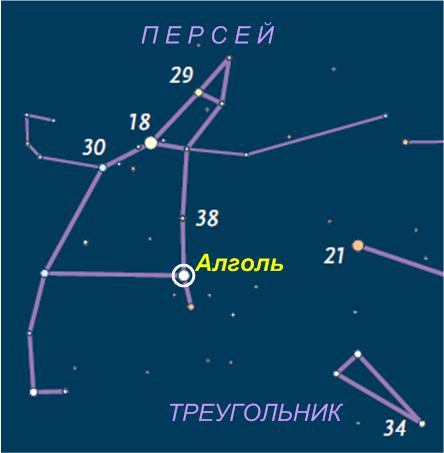 Алголь и звезды сравнения