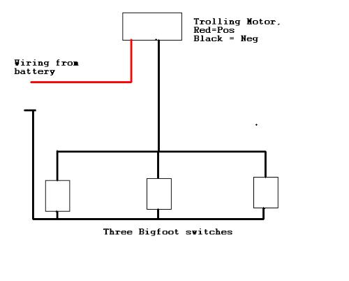 Big Foot Trolling Motor Switch Wiring Diagram