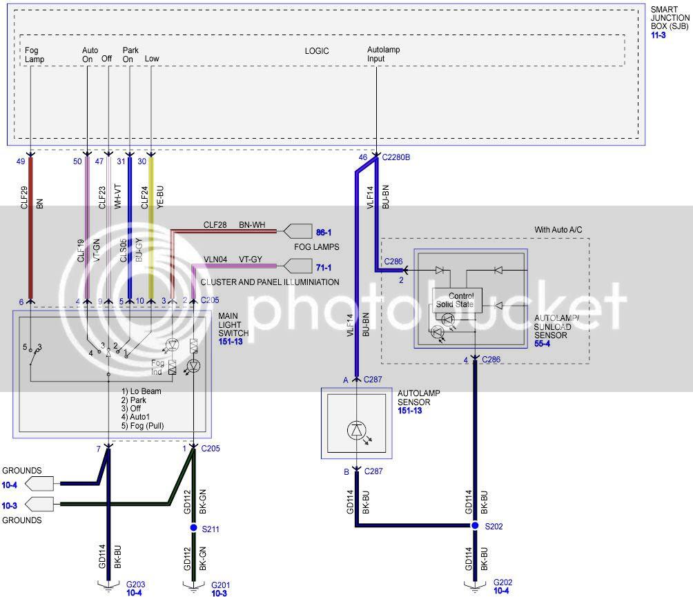 Diagram Ford Escape Fog Lights Wiring Diagram Full Version Hd Quality Wiring Diagram Sgdiagram Ponzanobasket It