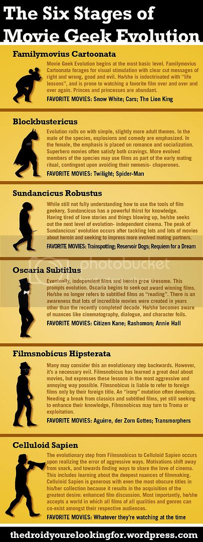 Movie Geek Evolution