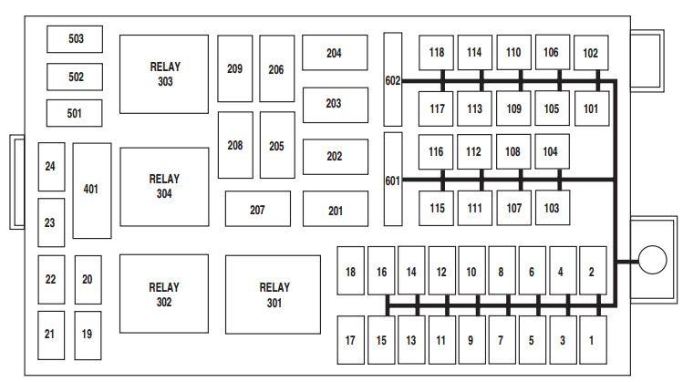 Mercury Marauder Fuse Box Wiring Diagram Dedicated Dedicated Pasticceriagele It