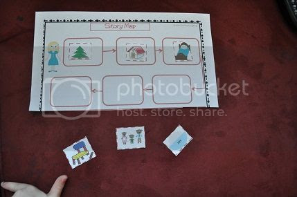 cut and paste pictures to create a story map