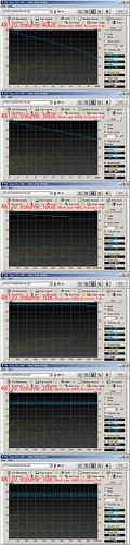 Travelstar 4K120: HD Tune Pro (Seq. Read, 64KB, Full) compiled