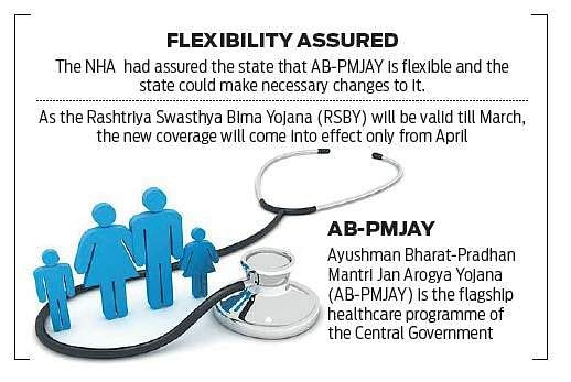 State To Mix Centre Scheme With Own Health Cover Plan The New Indian Express