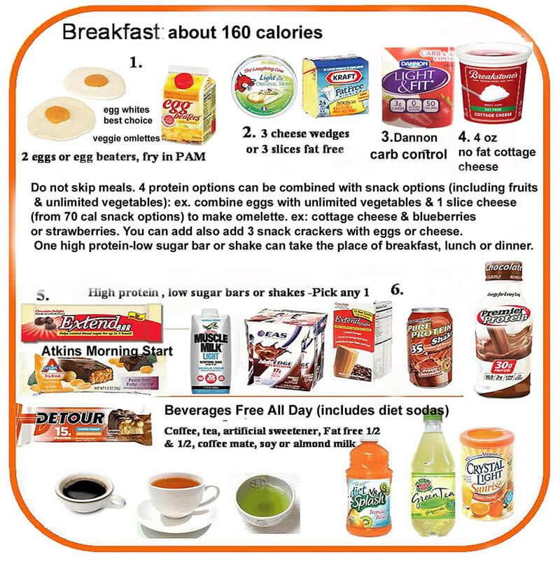 1000+ images about Hcg diet on Pinterest | 500 calorie diets ...