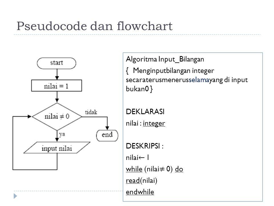Contoh Flowchart Do While C Dd Rumah