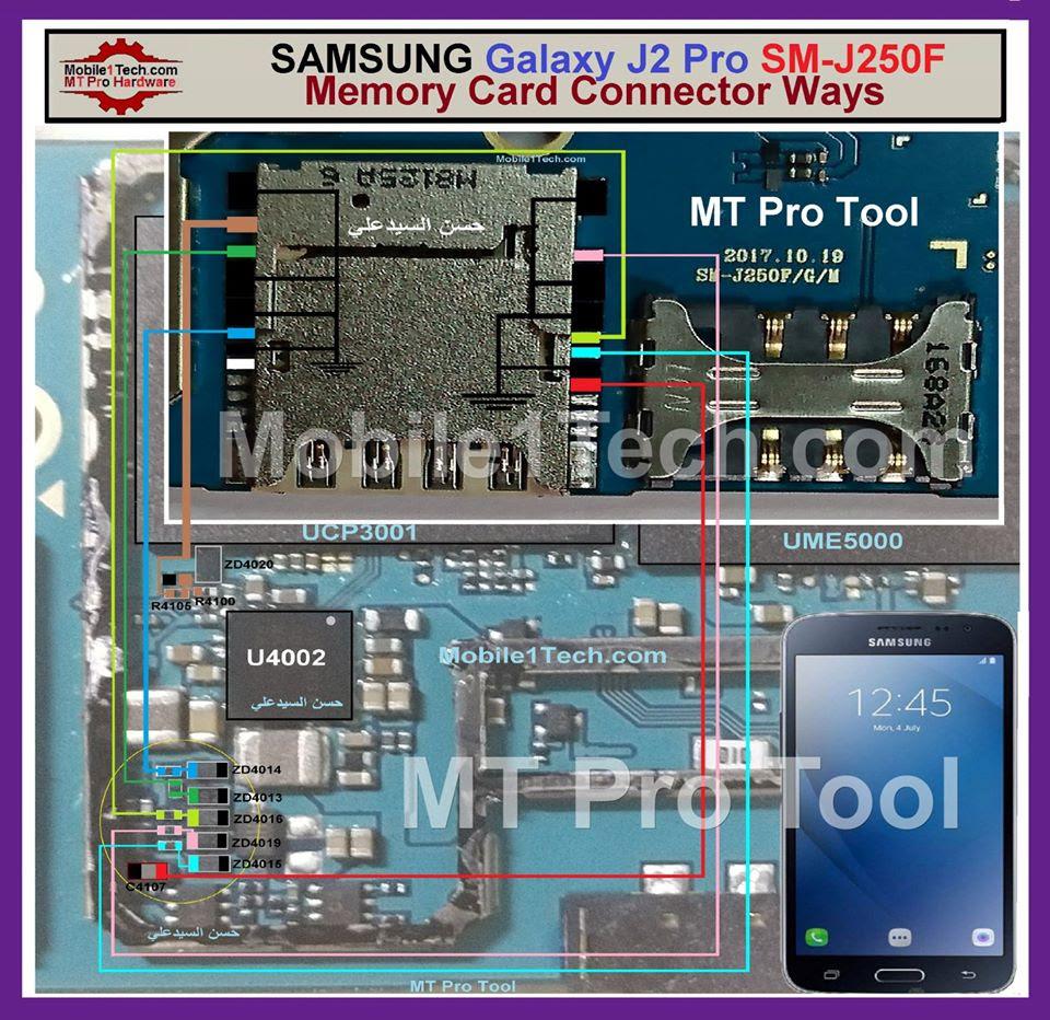 Samsung Galaxy J2 Pro J250F Memory Card Not Working Problem