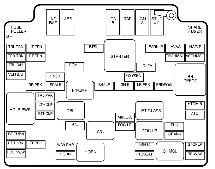 Wiring Diagram  28 2001 Chevy S10 Fuse Box Diagram