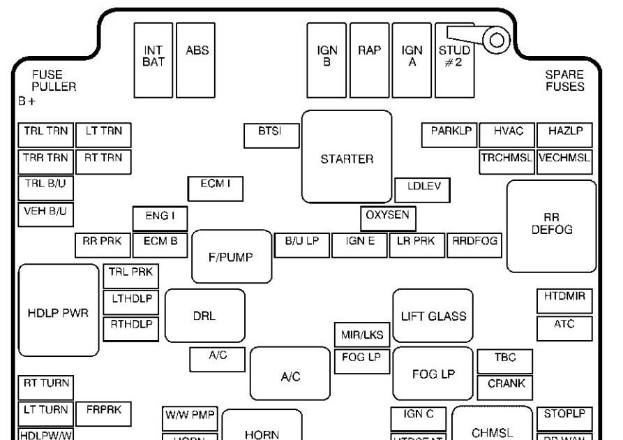 99 Chevy S10 Fuse Diagram