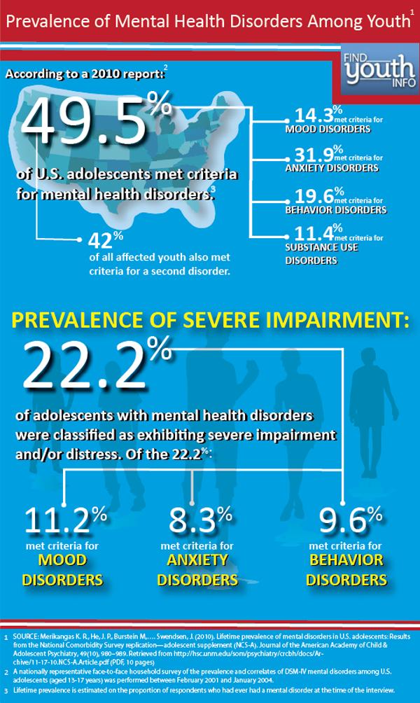 Prevalence | Youth.gov