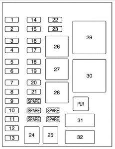2006 Chevy Uplander Fuse Box Location Wiring Diagram Corsa B Corsa B Pasticceriagele It