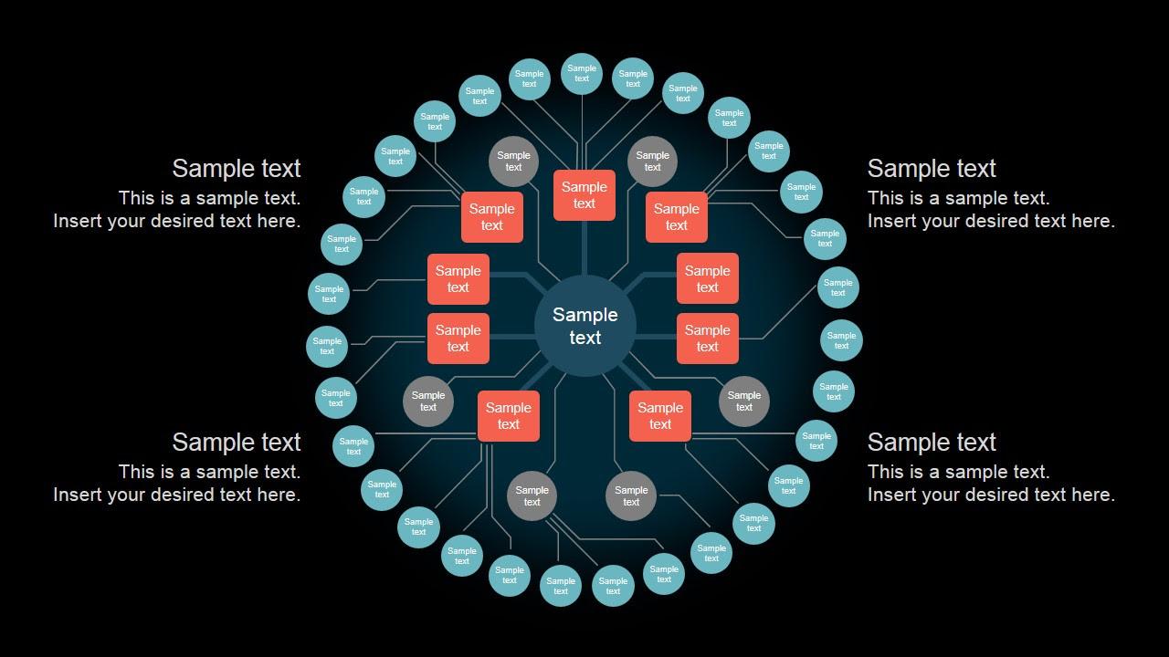 Editable Circular Org Chart - SlideModel