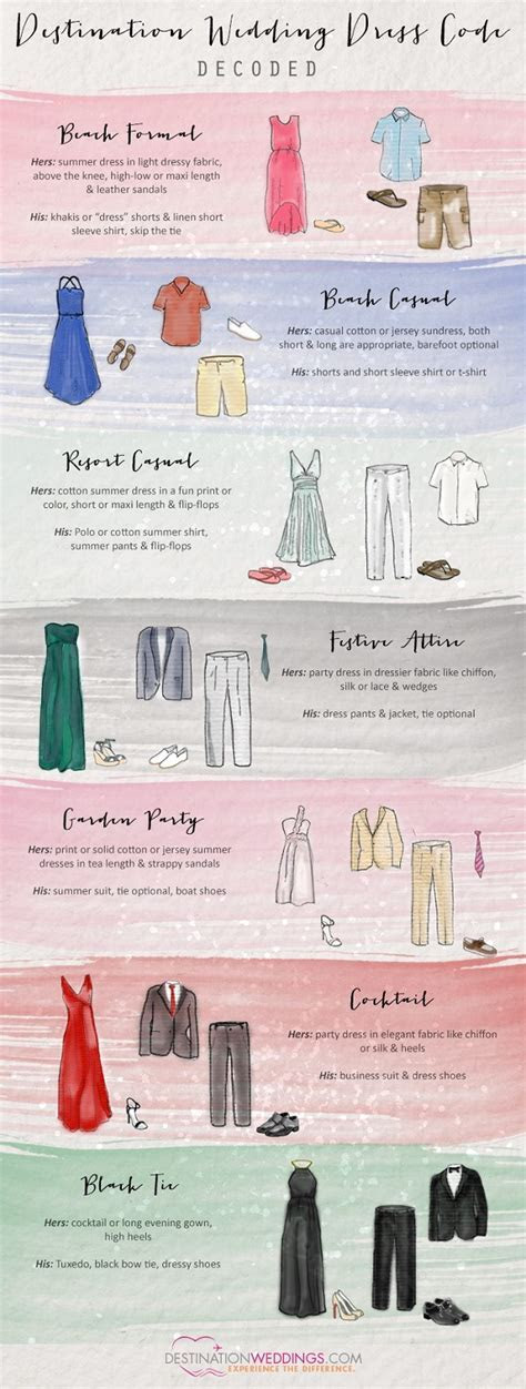 Destination Wedding Dress Code ? Decoded!   Destination
