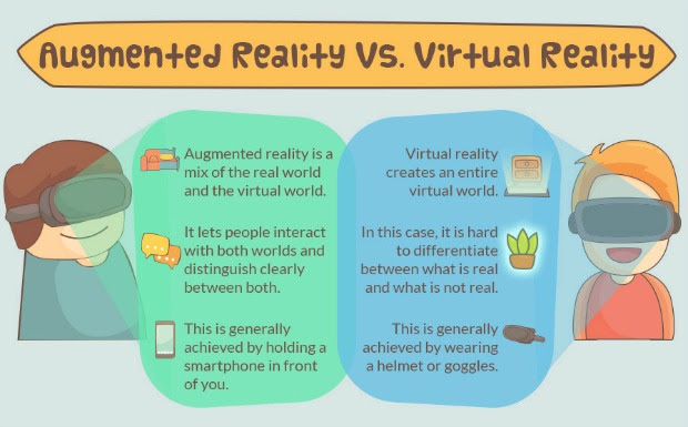 Augmented Reality vs. Virtual Reality - What's the Difference?