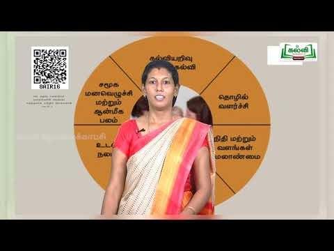 11th  Psychiatry மனை அறிவியலின் அடிப்படை.  அலகு1  பகுதி 1 Kalvi TV