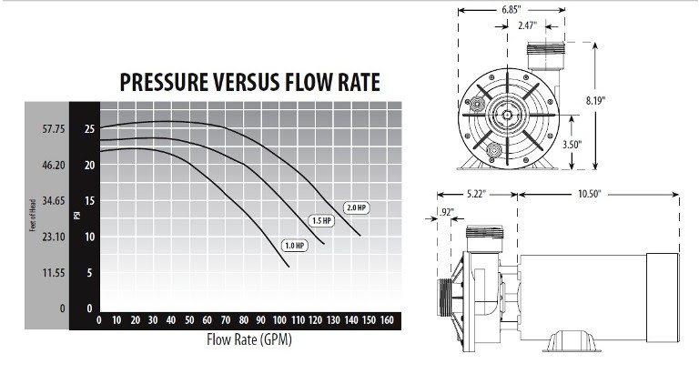 Hot Tub Motor Wiring Diagram