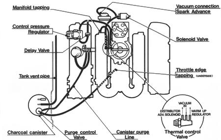 2000 Ford Taurus Vacuum Hose Diagram Wiring Diagram Schematic Bound Visit Bound Visit Aliceviola It