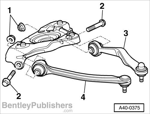 Audi Audi Repair Manual A4 2002 2008 Bentley Publishers Repair Manuals And Automotive Books