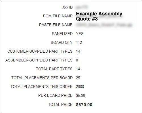 Contract Manufacturer Quotes Partsio Blog