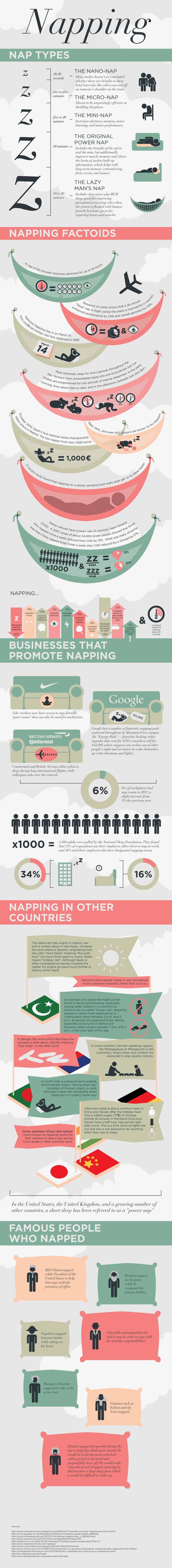 infographie : la sieste