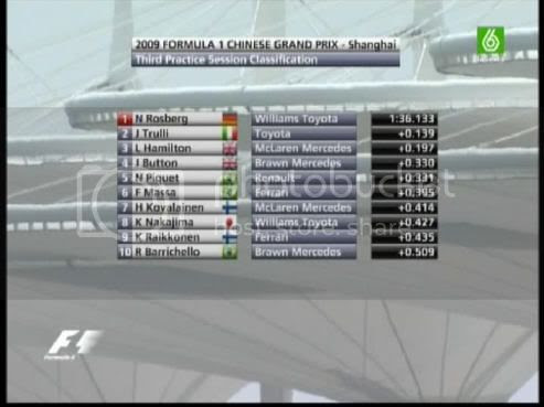 FP3 GP China 2009