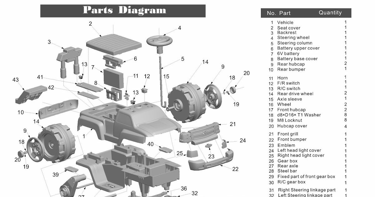 04 Chevrolet Steering Column Wiring Diagram