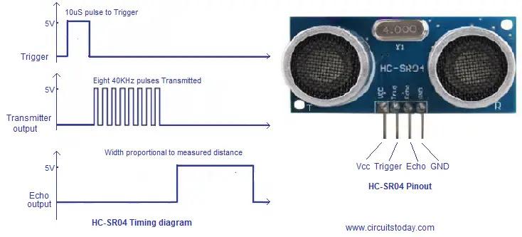 ultrasonic rangefinder timing diagram
