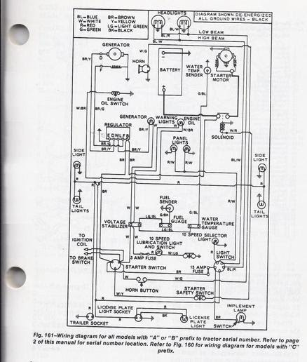 [DIAGRAM_38IS]  DIAGRAM] Ford 5610 Wiring Diagram FULL Version HD Quality Wiring Diagram -  MG50DFXSCHEMATIC4215.CONTRABBASSIVERDIANI.IT | Ford 6610 Wiring Diagram |  | Contrabbassi di Simone e Damiano Verdiani
