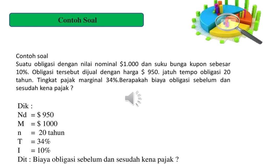 Contoh Soal Implentasi Manajemen Keuangan Dalam Bisnis Dan ...