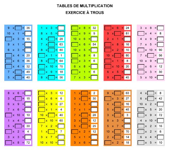 59 Table D Multiplication Jeux