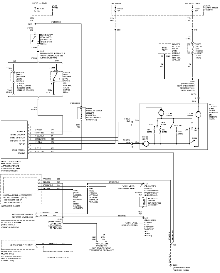 1995 Ford F350 Wiring Schematic Wiring Diagram Nice United A Nice United A Maceratadoc It