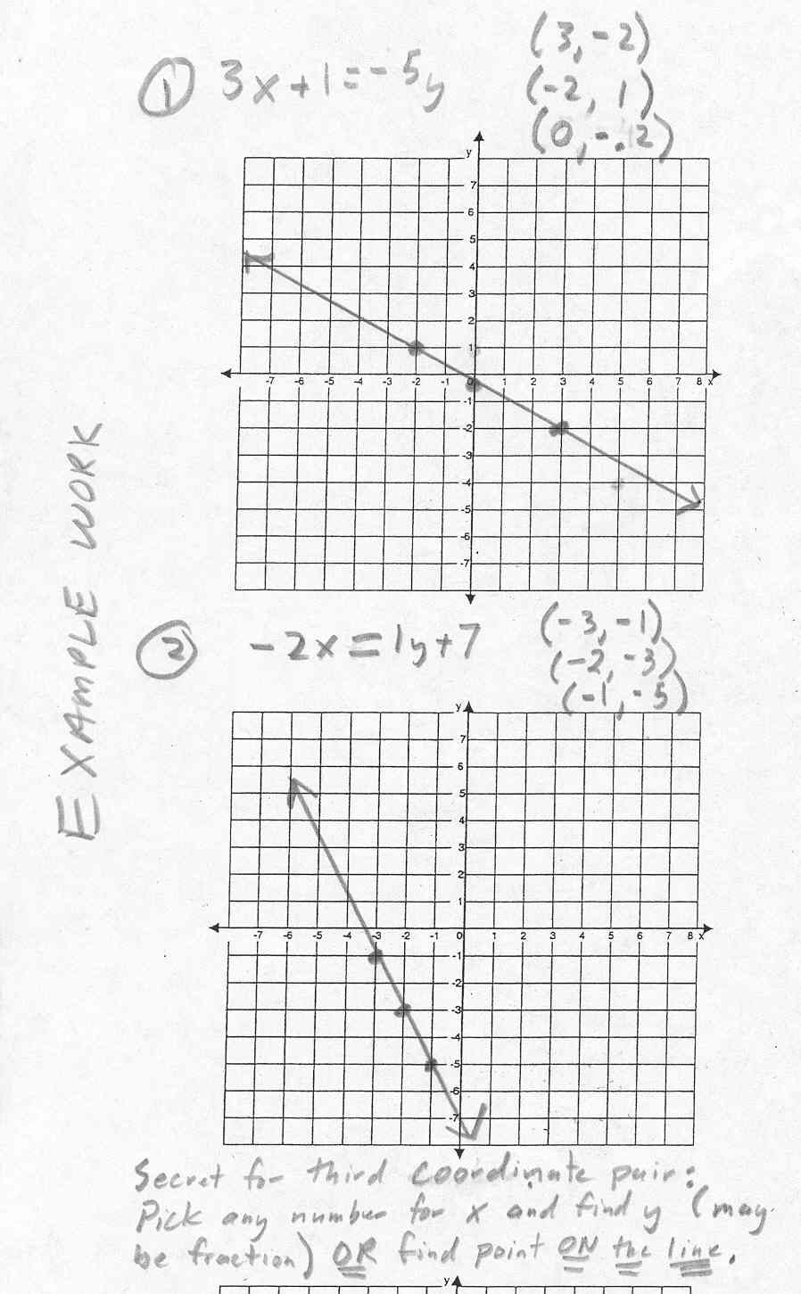 12 Best Images of Mystery Picture Graph Worksheets  Coordinate Graph Mystery, Mario Coordinate