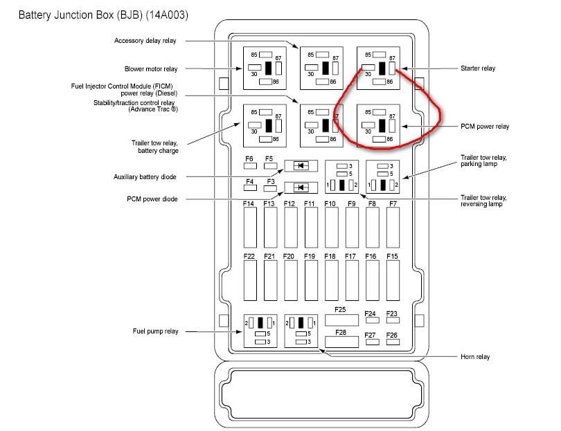 04 Ford E 450 Blower Motor Wiring Diagram Wiring Diagram Impression Impression Wallabyviaggi It