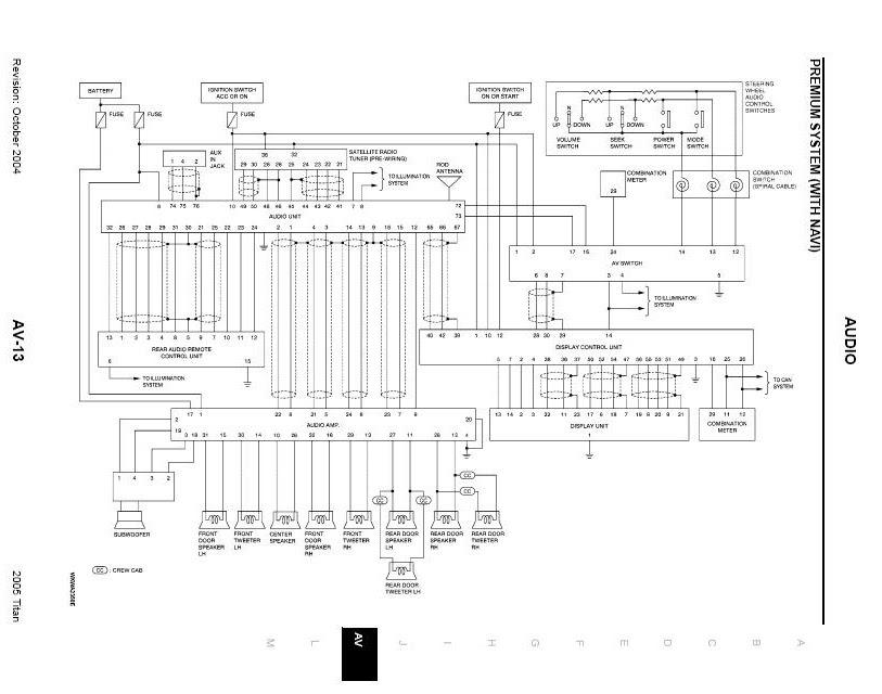 08 Nissan Titan Electrical Wiring Diagram Roketa 400cc Atv Wiring Diagram 7ways Kankubuktikan Jeanjaures37 Fr