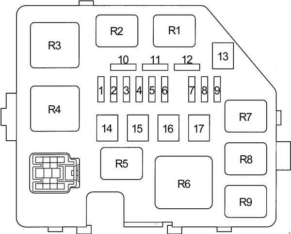 2001 Toyota Echo Fuse Box Wiring Diagrams Drop Manage A Drop Manage A Alcuoredeldiabete It